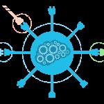Understand API Testing & Load Testing